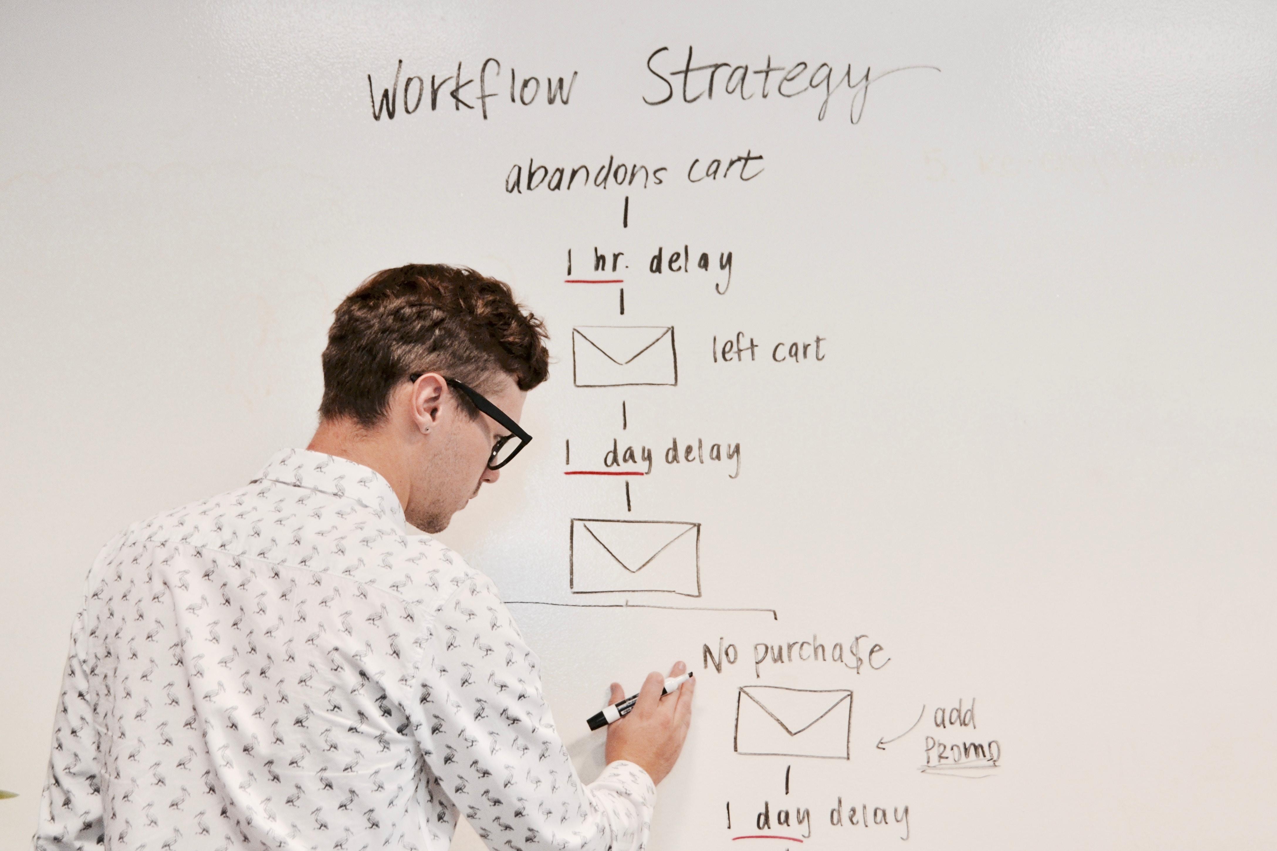 Friday Series: Demystifying Strategy… it's eaaaaaaaasy!