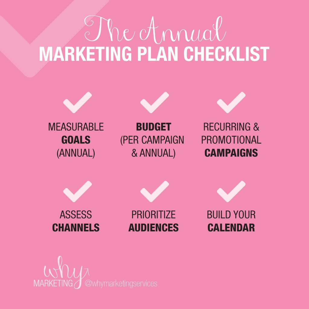 Level 2 – Annual Marketing Planning